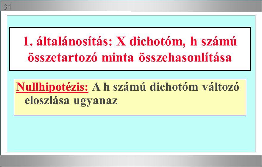  1. általánosítás: X dichotóm, h számú összetartozó minta összehasonlítása Nullhipotézis: A h számú dichotóm változó eloszlása ugyanaz