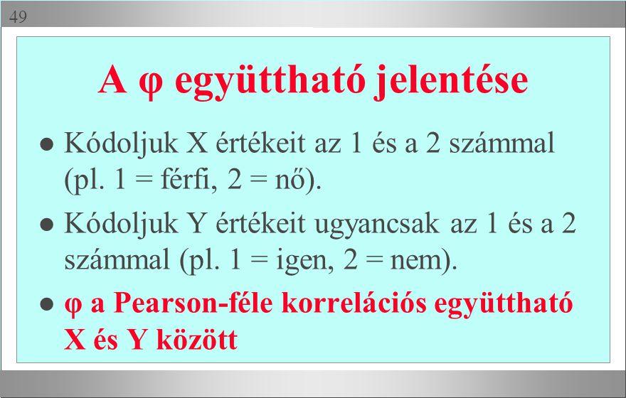  A φ együttható jelentése l Kódoljuk X értékeit az 1 és a 2 számmal (pl. 1 = férfi, 2 = nő). l Kódoljuk Y értékeit ugyancsak az 1 és a 2 számmal (pl