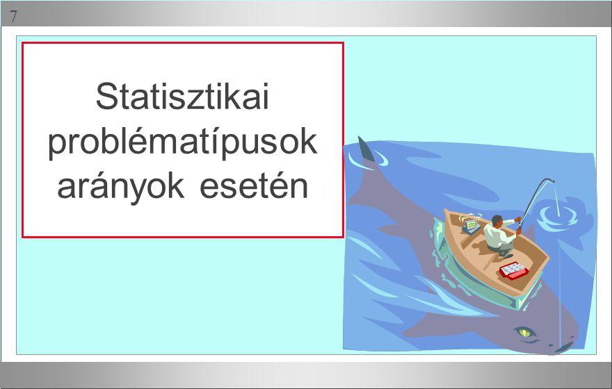  Statisztikai problématípusok arányok esetén