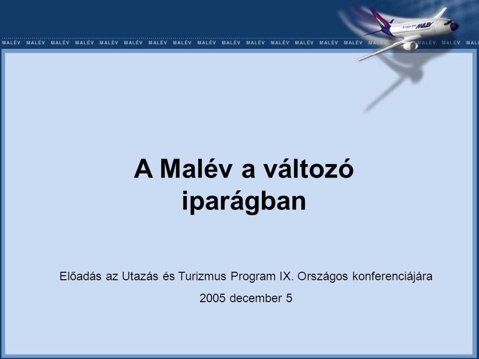 A Malév a változó iparágban Előadás az Utazás és Turizmus Program IX.