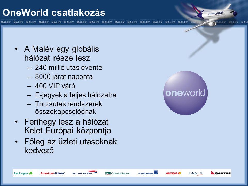OneWorld csatlakozás A Malév egy globális hálózat része lesz –240 millió utas évente –8000 járat naponta –400 VIP váró –E-jegyek a teljes hálózatra –Törzsutas rendszerek összekapcsolódnak Ferihegy lesz a hálózat Kelet-Európai központja Főleg az üzleti utasoknak kedvező