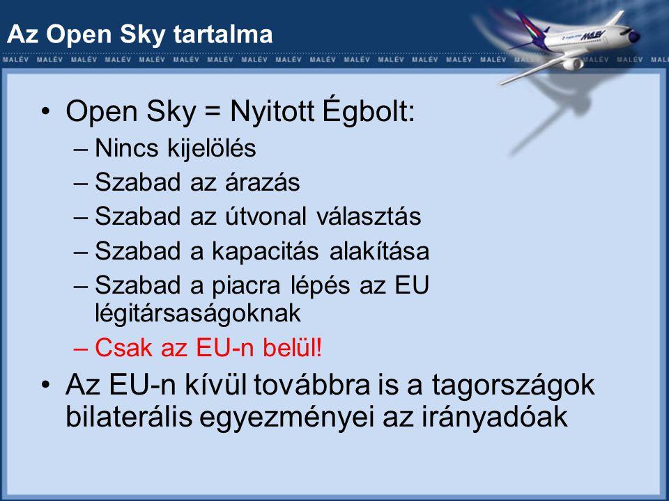Az Open Sky tartalma Open Sky = Nyitott Égbolt: –Nincs kijelölés –Szabad az árazás –Szabad az útvonal választás –Szabad a kapacitás alakítása –Szabad a piacra lépés az EU légitársaságoknak –Csak az EU-n belül.