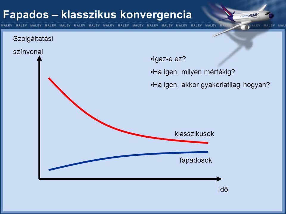 Fapados – klasszikus konvergencia Szolgáltatási színvonal Idő klasszikusok fapadosok Igaz-e ez.