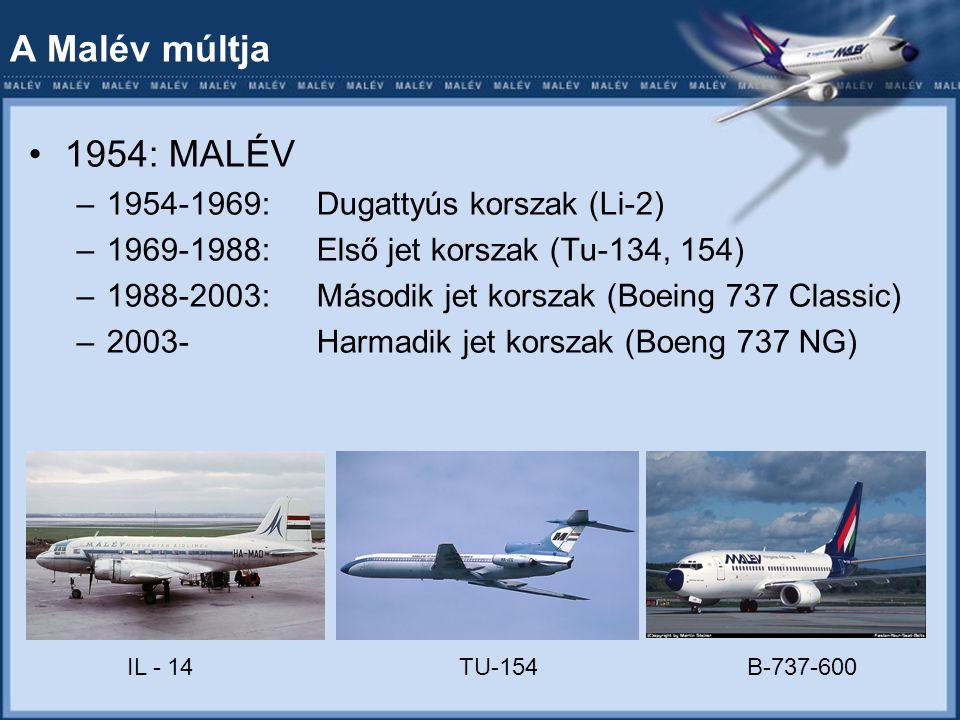 A Malév múltja 1954: MALÉV –1954-1969:Dugattyús korszak (Li-2) –1969-1988: Első jet korszak (Tu-134, 154) –1988-2003: Második jet korszak (Boeing 737 Classic) –2003-Harmadik jet korszak (Boeng 737 NG) IL - 14TU-154B-737-600