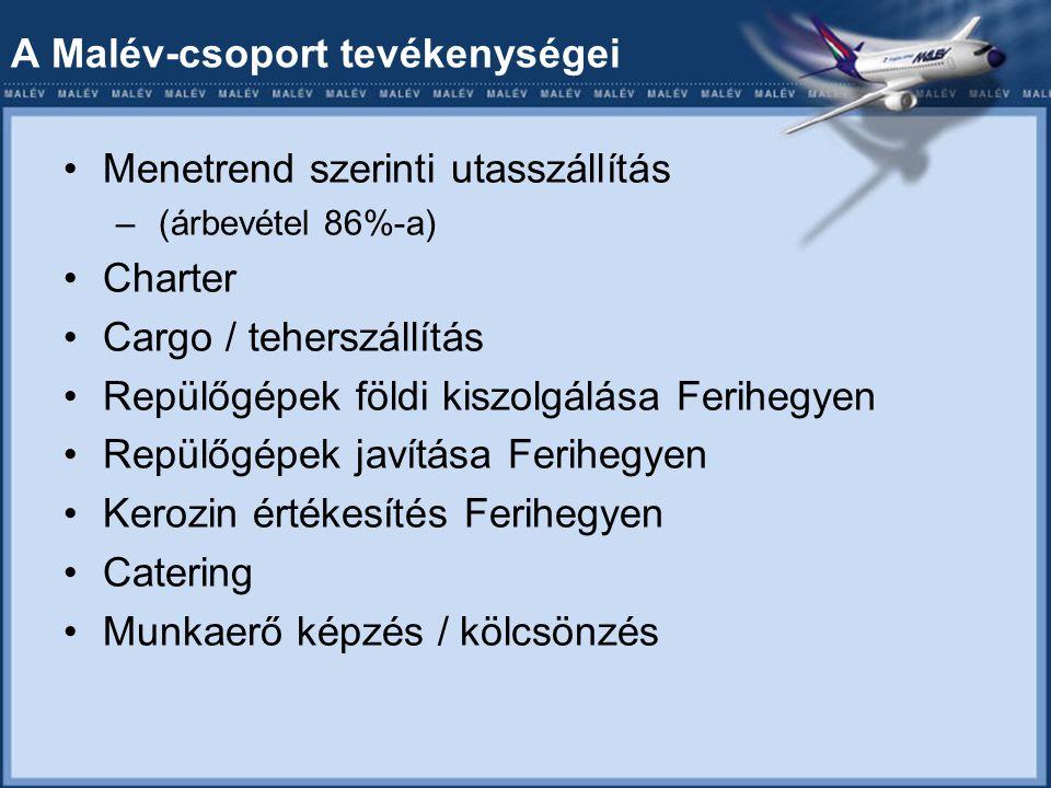 Az európai légitársaságok 2 csoportja EU légitársaságok: EasyJet Sky Europe Air One Stb… Nemzeti légitársaságok: British Airways Lufthansa Malév Stb…