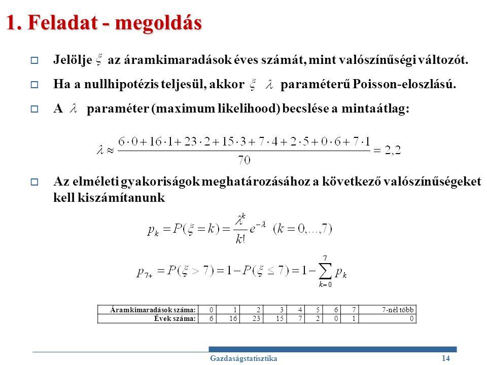 1.Feladat - megoldás  Jelölje az áramkimaradások éves számát, mint valószínűségi változót.