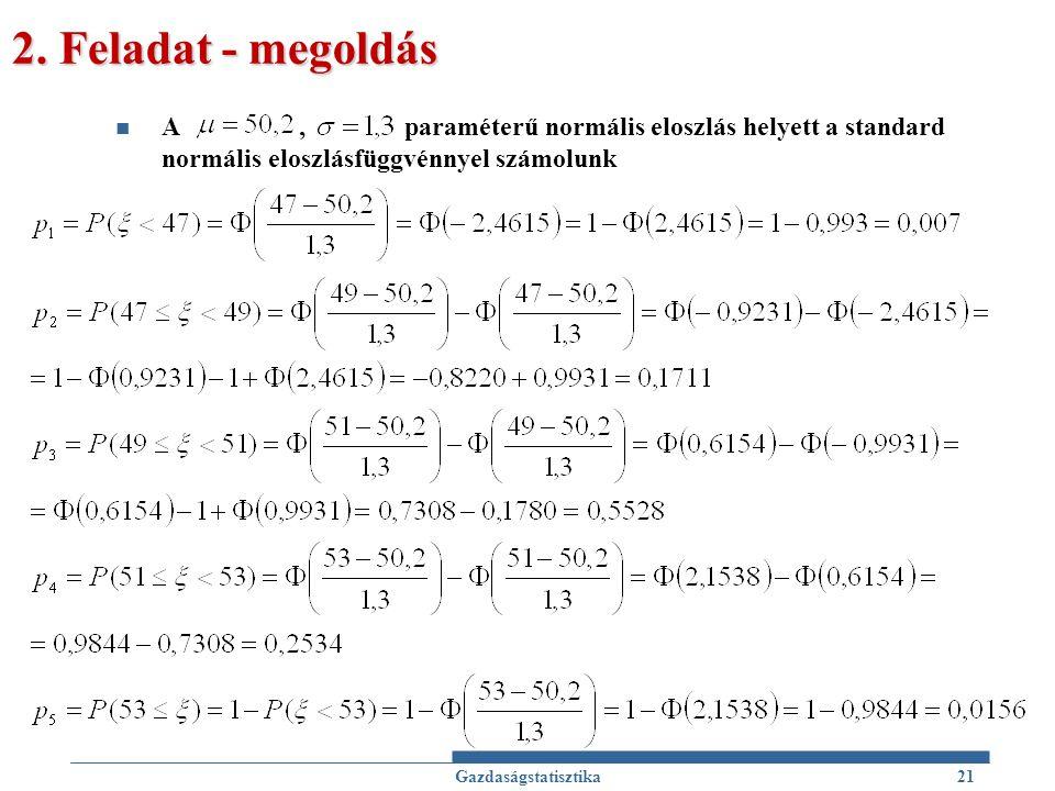 2. Feladat - megoldás A, paraméterű normális eloszlás helyett a standard normális eloszlásfüggvénnyel számolunk Gazdaságstatisztika21