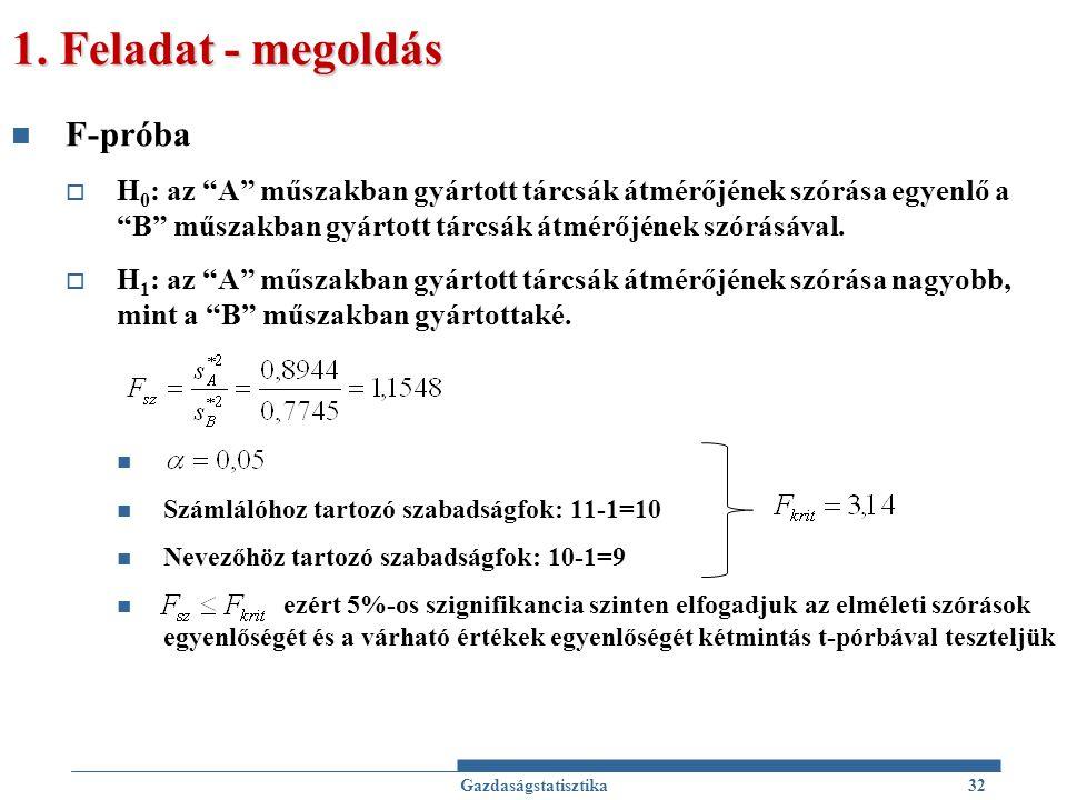 """1. Feladat - megoldás F-próba  H 0 : az """"A"""" műszakban gyártott tárcsák átmérőjének szórása egyenlő a """"B"""" műszakban gyártott tárcsák átmérőjének szórá"""