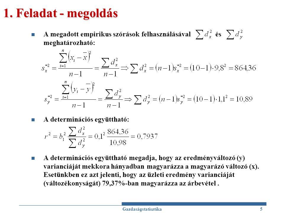 1. Feladat - megoldás A megadott empirikus szórások felhasználásával és meghatározható: A determinációs együttható: A determinációs együttható megadja