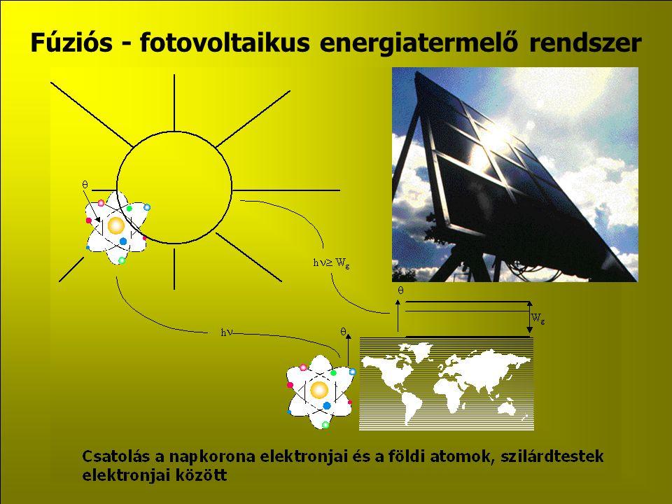 Főcímek: a napenergia fő jellemzői, a fúziós - fotovoltaikus energiatermelő rendszer működése, az energiatranszport, a beérkező energia spektruma, az