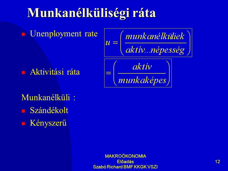 MAKROÖKONOMIA Előadás Szabó Richard BMF KKGK VSZI 12 Munkanélküliségi ráta Unenployment rate Aktivitási ráta Munkanélküli : Szándékolt Kényszerű