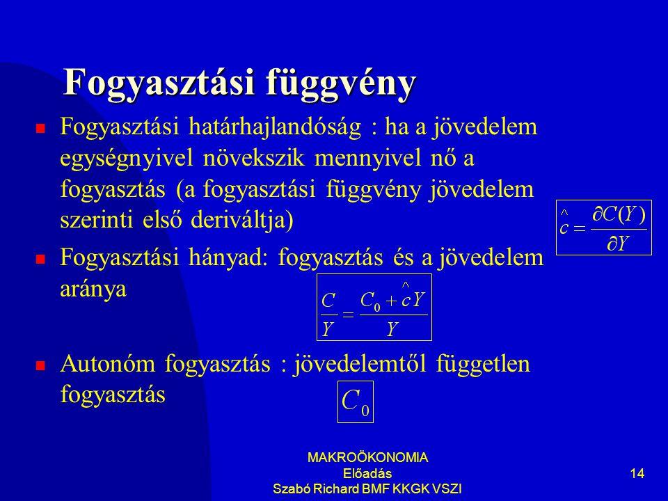 MAKROÖKONOMIA Előadás Szabó Richard BMF KKGK VSZI 14 Fogyasztási függvény Fogyasztási határhajlandóság : ha a jövedelem egységnyivel növekszik mennyiv