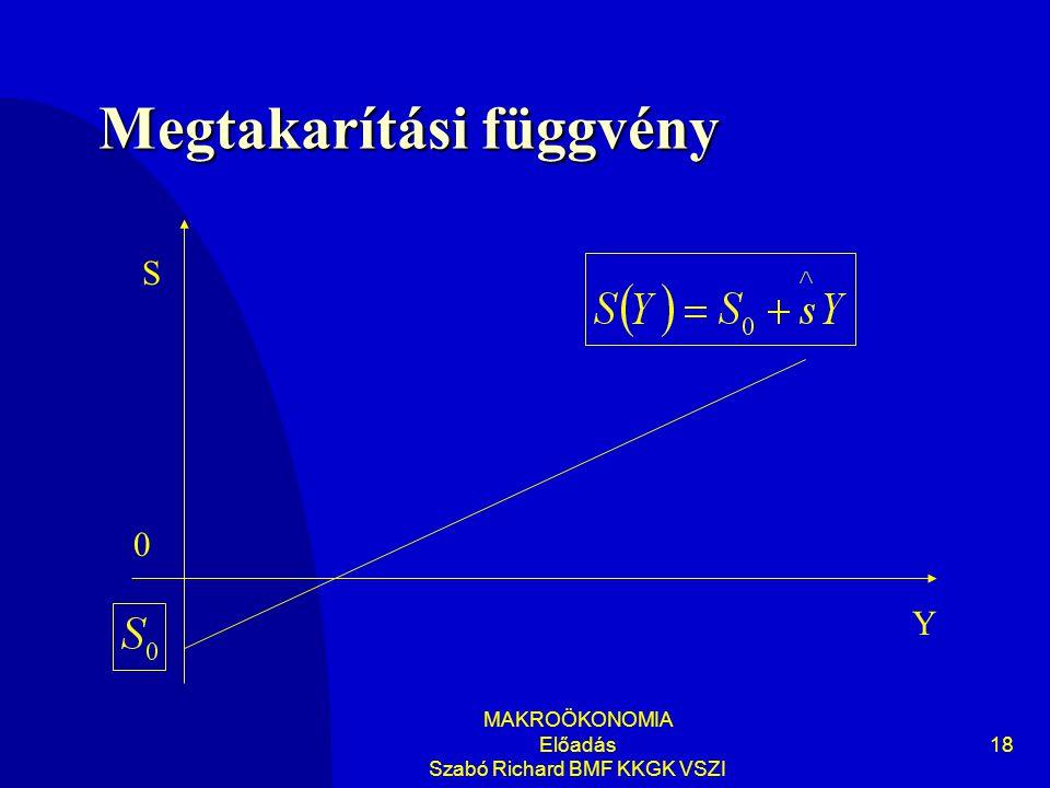 MAKROÖKONOMIA Előadás Szabó Richard BMF KKGK VSZI 18 Megtakarítási függvény S 0 Y