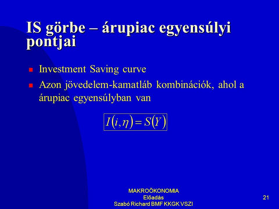MAKROÖKONOMIA Előadás Szabó Richard BMF KKGK VSZI 21 IS görbe – árupiac egyensúlyi pontjai Investment Saving curve Azon jövedelem-kamatláb kombinációk