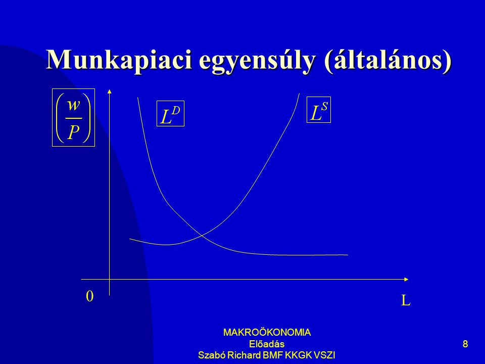 MAKROÖKONOMIA Előadás Szabó Richard BMF KKGK VSZI 8 Munkapiaci egyensúly (általános) 0 L