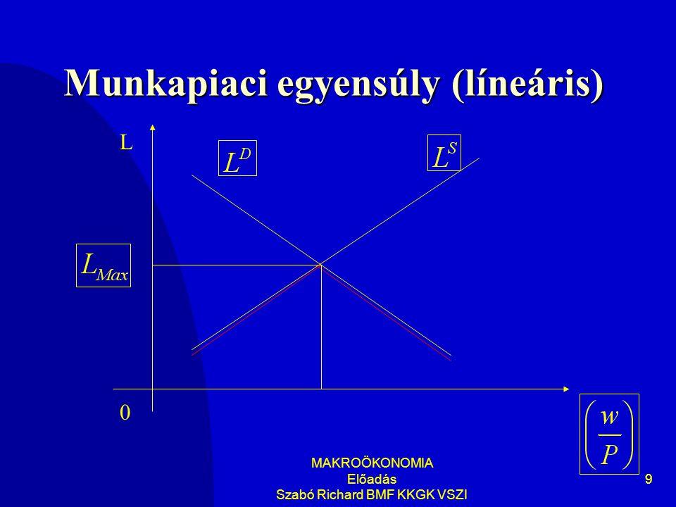 MAKROÖKONOMIA Előadás Szabó Richard BMF KKGK VSZI 9 Munkapiaci egyensúly (líneáris) 0 L