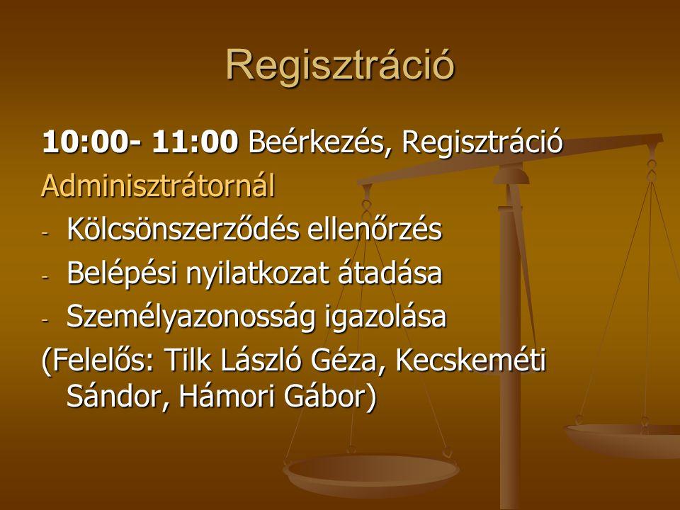 Regisztráció 10:00- 11:00 Beérkezés, Regisztráció Adminisztrátornál - Kölcsönszerződés ellenőrzés - Belépési nyilatkozat átadása - Személyazonosság igazolása (Felelős: Tilk László Géza, Kecskeméti Sándor, Hámori Gábor)