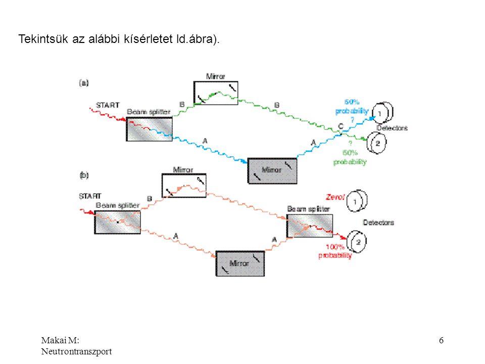 Makai M: Neutrontranszport 6 Tekintsük az alábbi kísérletet ld.ábra).