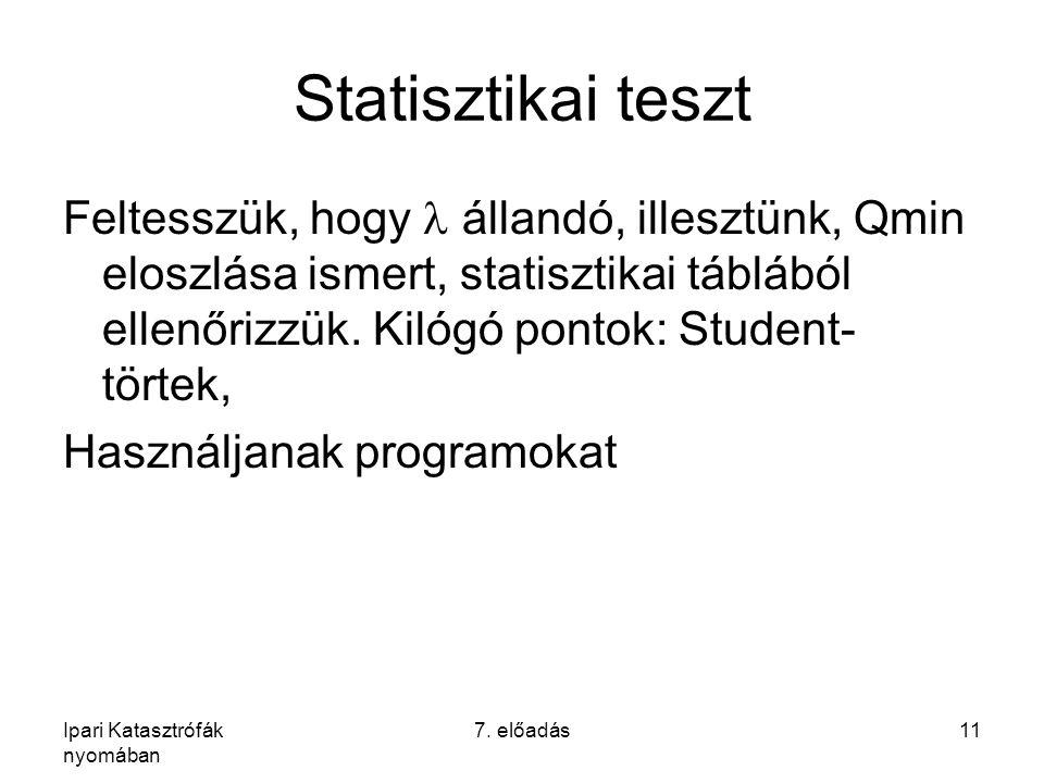 Ipari Katasztrófák nyomában 7. előadás11 Statisztikai teszt Feltesszük, hogy állandó, illesztünk, Qmin eloszlása ismert, statisztikai táblából ellenőr
