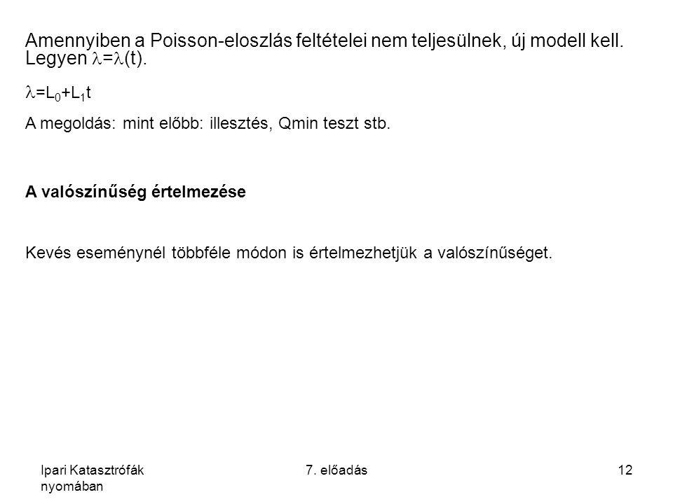 Ipari Katasztrófák nyomában 7. előadás12 Amennyiben a Poisson-eloszlás feltételei nem teljesülnek, új modell kell. Legyen = (t). =L 0 +L 1 t A megoldá