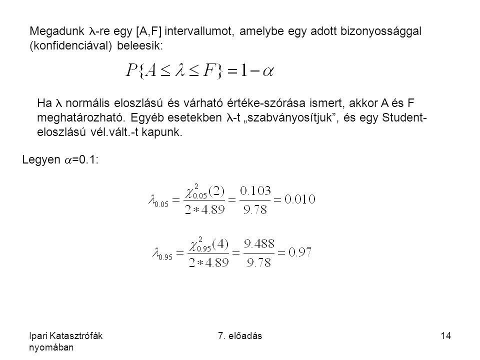 Ipari Katasztrófák nyomában 7. előadás14 Legyen  =0.1: Megadunk -re egy [A,F] intervallumot, amelybe egy adott bizonyossággal (konfidenciával) belees