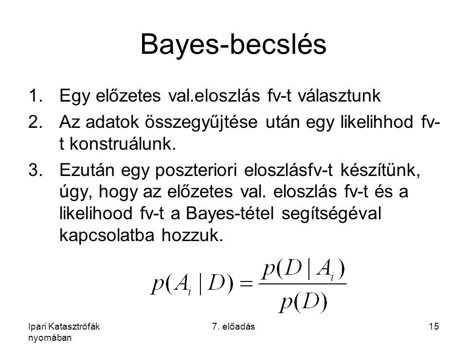 Ipari Katasztrófák nyomában 7. előadás15 Bayes-becslés 1.Egy előzetes val.eloszlás fv-t választunk 2.Az adatok összegyűjtése után egy likelihhod fv- t