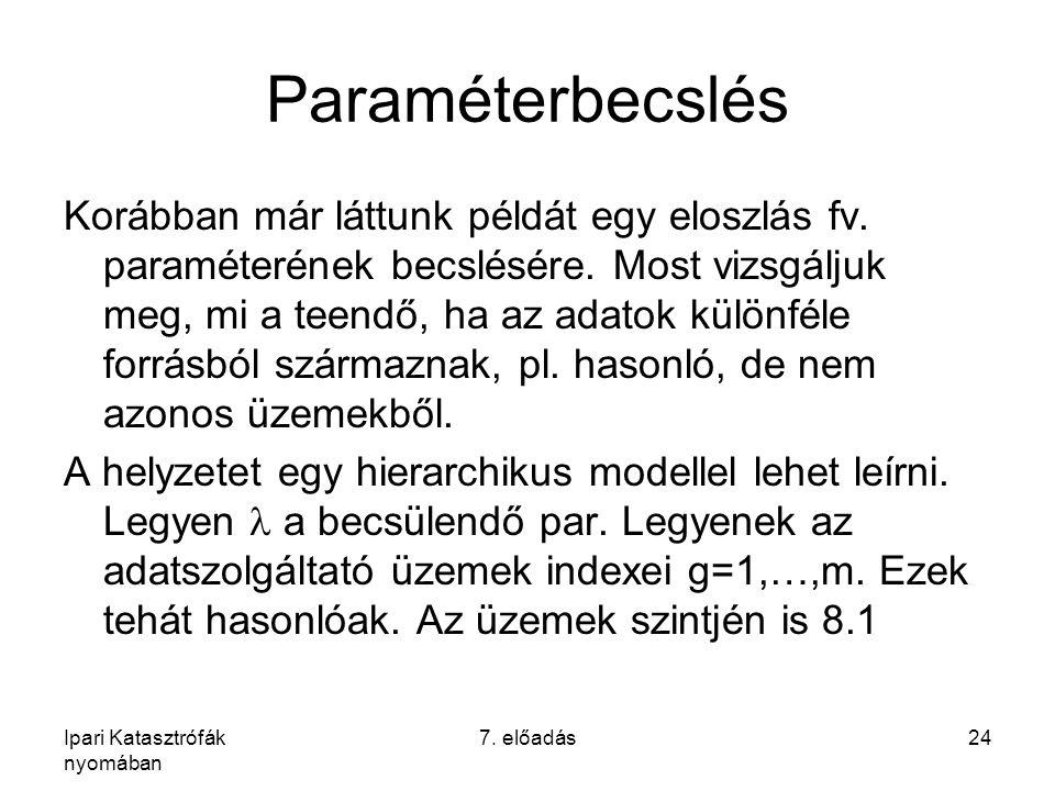 Ipari Katasztrófák nyomában 7. előadás24 Paraméterbecslés Korábban már láttunk példát egy eloszlás fv. paraméterének becslésére. Most vizsgáljuk meg,