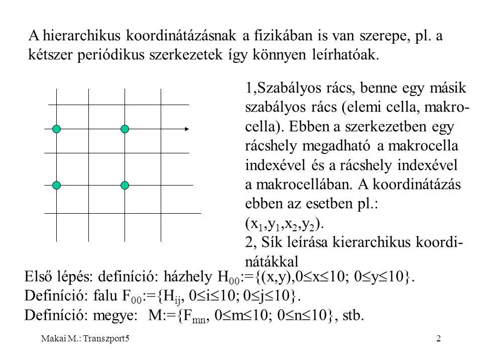 Makai M.: Transzport52 A hierarchikus koordinátázásnak a fizikában is van szerepe, pl.