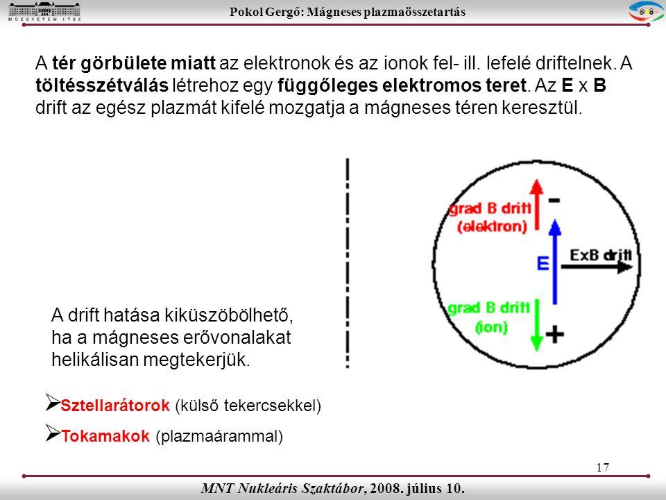 17 Pokol Gergő: Mágneses plazmaösszetartás MNT Nukleáris Szaktábor, 2008.