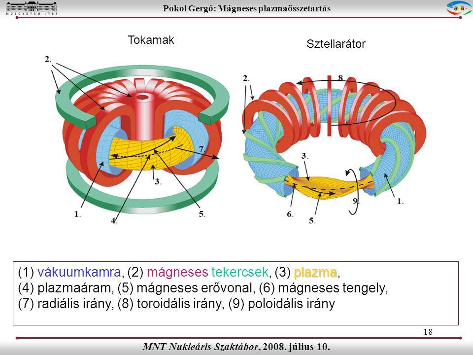 18 Pokol Gergő: Mágneses plazmaösszetartás MNT Nukleáris Szaktábor, 2008.