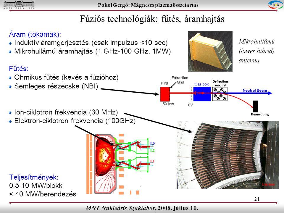 21 Pokol Gergő: Mágneses plazmaösszetartás MNT Nukleáris Szaktábor, 2008.