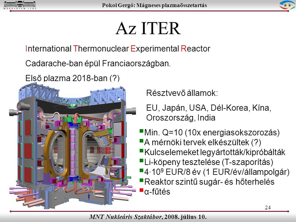 24 Pokol Gergő: Mágneses plazmaösszetartás MNT Nukleáris Szaktábor, 2008.