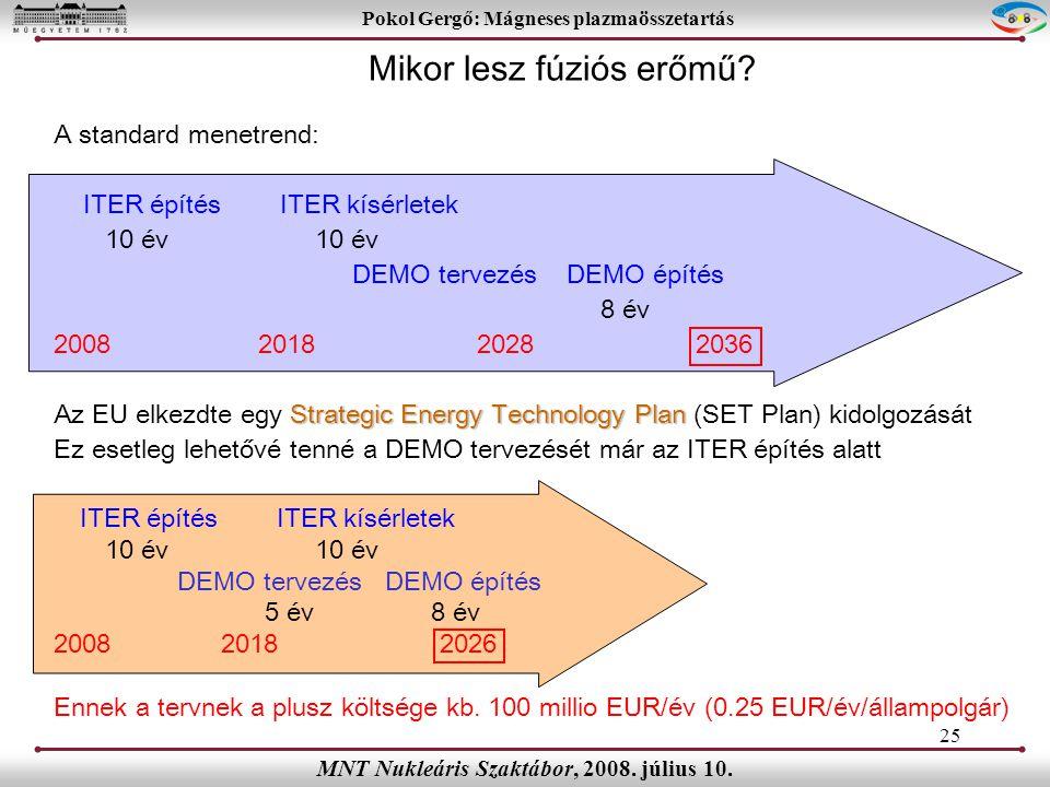 25 Pokol Gergő: Mágneses plazmaösszetartás MNT Nukleáris Szaktábor, 2008.