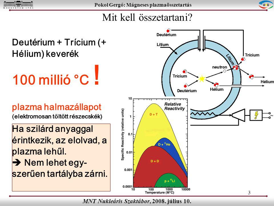 14 Pokol Gergő: Mágneses plazmaösszetartás MNT Nukleáris Szaktábor, 2008.
