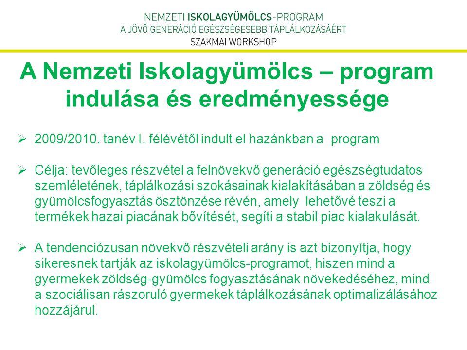 A Nemzeti Iskolagyümölcs – program indulása és eredményessége  2009/2010. tanév I. félévétől indult el hazánkban a program  Célja: tevőleges részvét