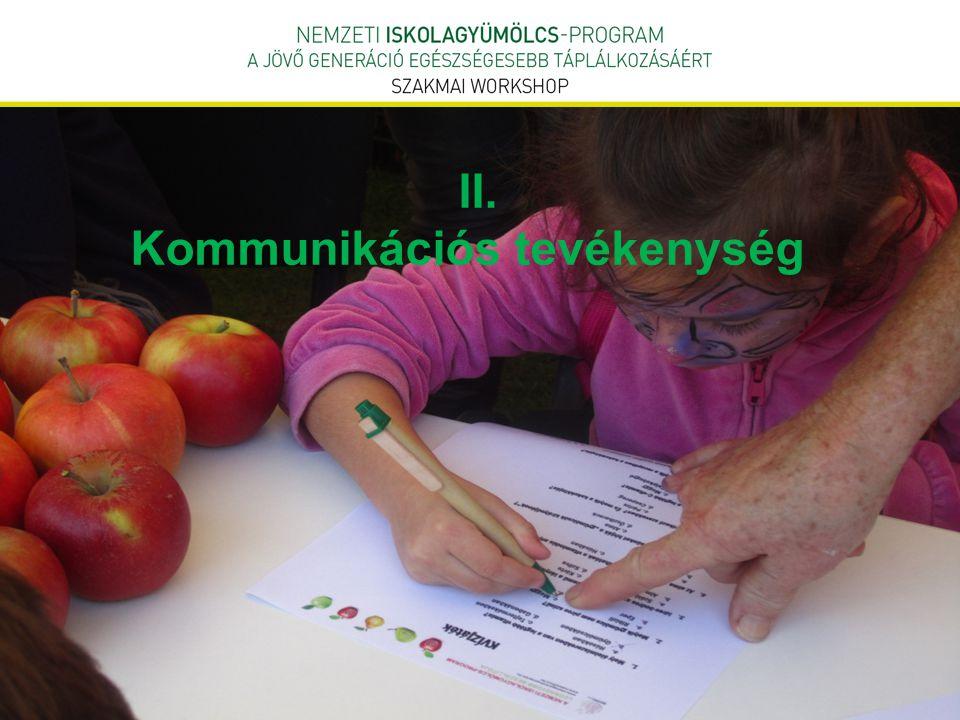 Találkozók, konferenciák, szemináriumok  Szakmai nyitókonferencia  Workshopok  Szakkonferencia termelőknek  Szakmai zárókonferencia