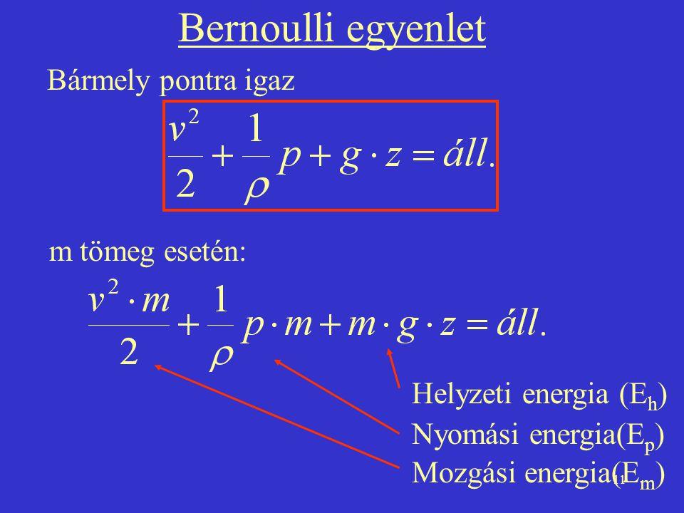 11 Bernoulli egyenlet Bármely pontra igaz m tömeg esetén: Helyzeti energia (E h ) Nyomási energia(E p ) Mozgási energia(E m )