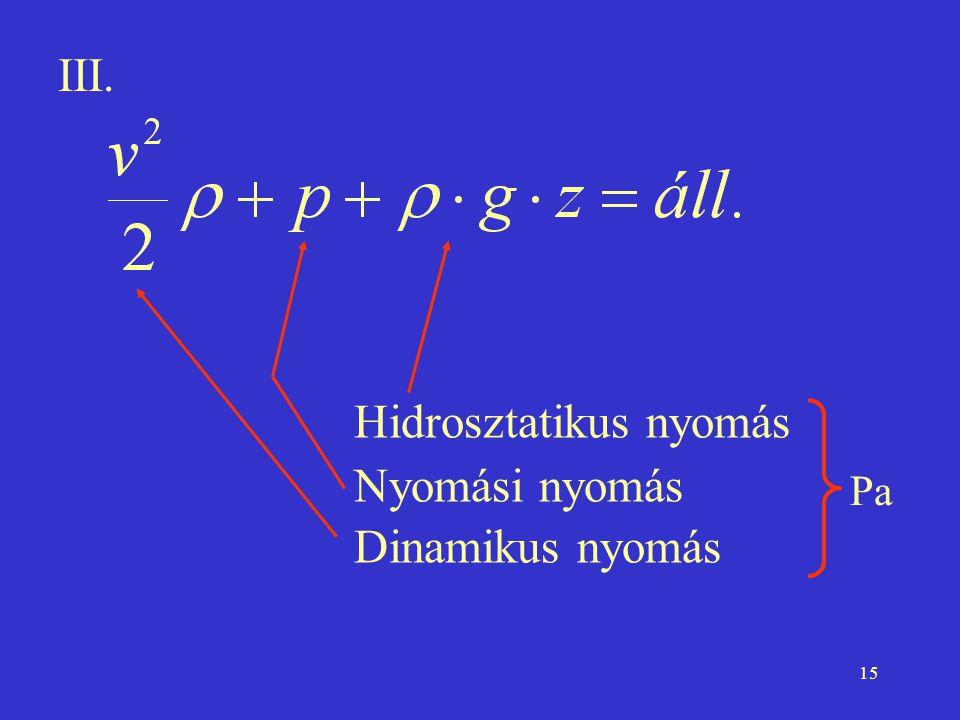 15 Hidrosztatikus nyomás Nyomási nyomás Dinamikus nyomás III. Pa