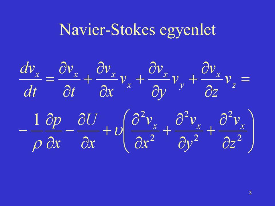 2 Navier-Stokes egyenlet