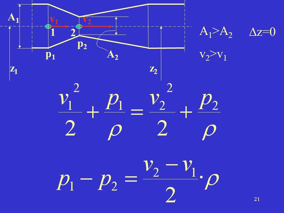 21 A 1 >A 2 v 2 >v 1  z=0 z1z1 z2z2 1 2 v1v1 v2v2 A1A1 A2A2 p1p1 p2p2