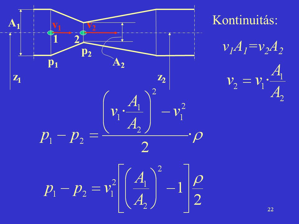 22 Kontinuitás: v 1 A 1 =v 2 A 2 z1z1 z2z2 1 2 v1v1 v2v2 A1A1 A2A2 p1p1 p2p2
