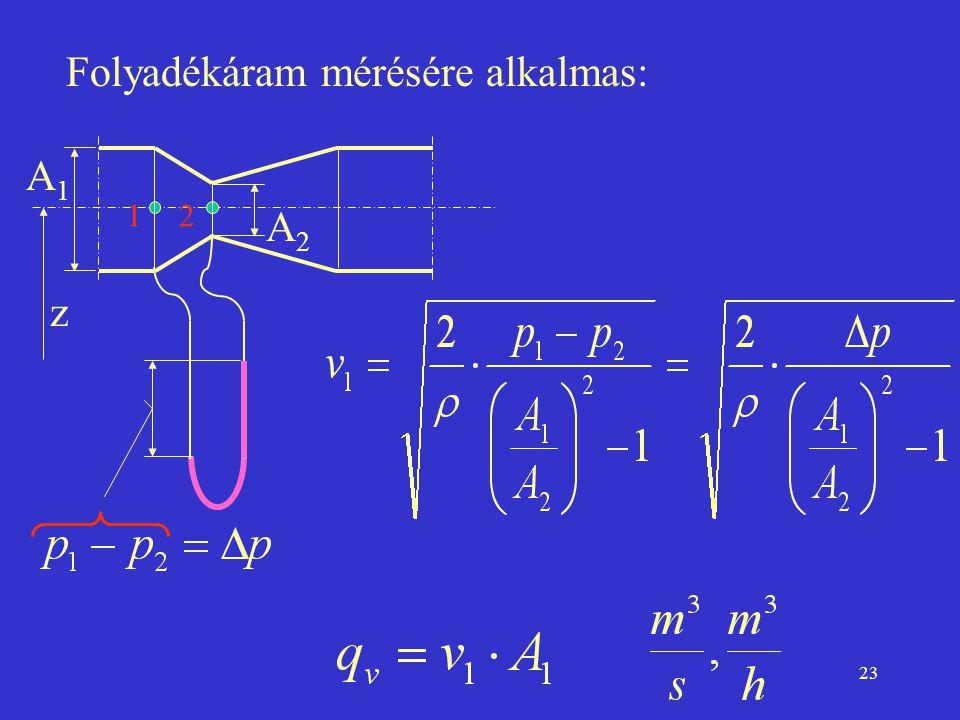 23 Folyadékáram mérésére alkalmas: 12 z A1A1 A2A2