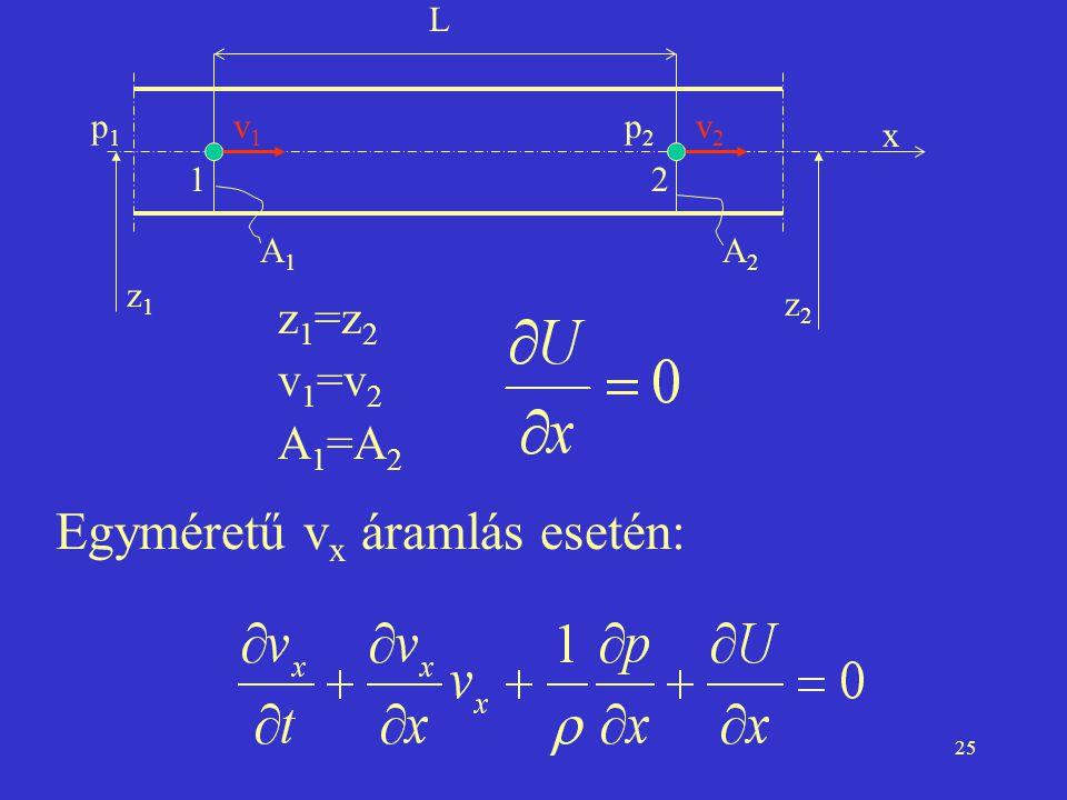 25 Egyméretű v x áramlás esetén: L 12 p1p1 p2p2 v1v1 v2v2 A1A1 A2A2 z1z1 z2z2 x z 1 =z 2 v 1 =v 2 A 1 =A 2