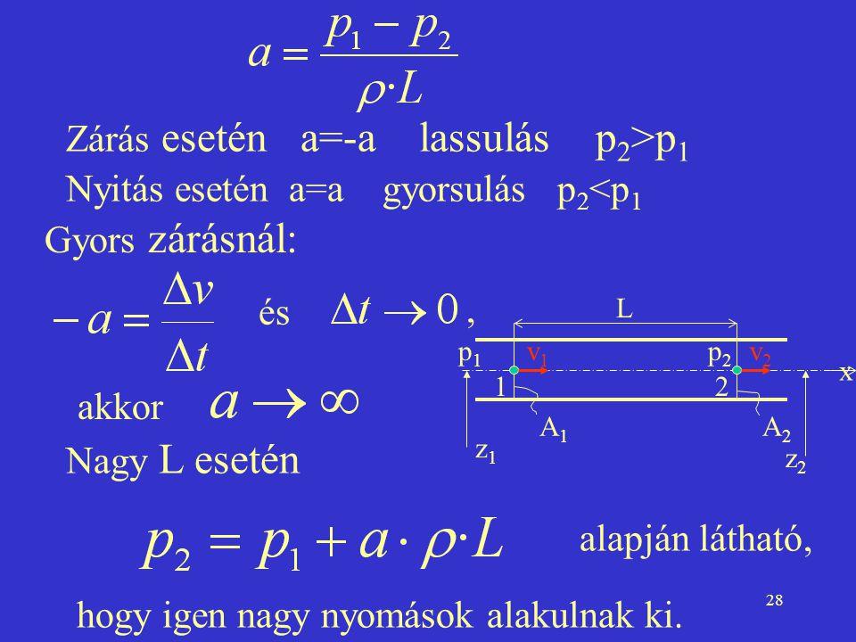 28 Zárás esetén a=-a lassulás p 2 >p 1 Nyitás esetén a=a gyorsulás p 2 <p 1 Gyors zárásnál: és akkor Nagy L esetén alapján látható, hogy igen nagy nyo