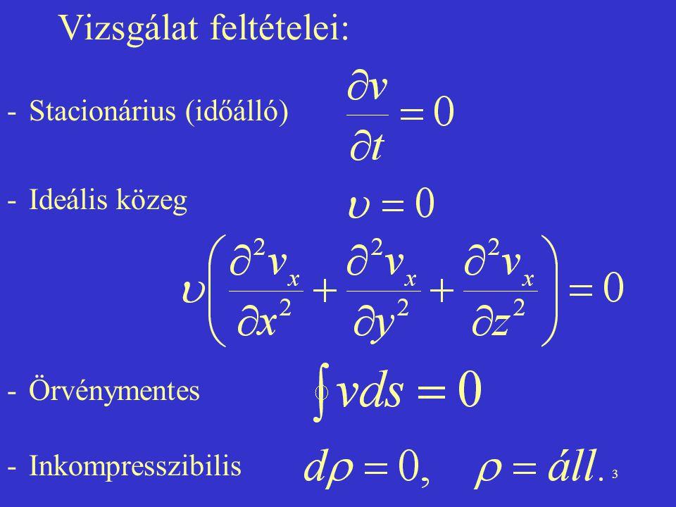24 Ideális folyadék nem időálló (instacionárius) áramlása