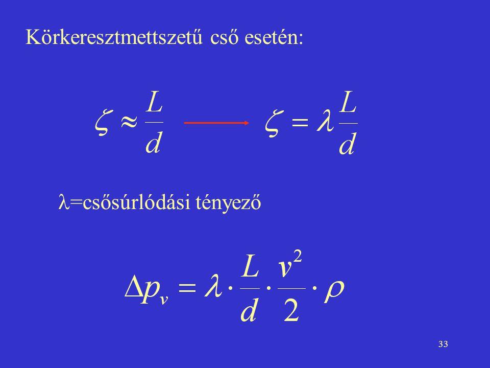 33 Körkeresztmettszetű cső esetén: =csősúrlódási tényező