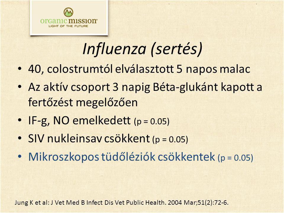 Influenza (sertés) 40, colostrumtól elválasztott 5 napos malac Az aktív csoport 3 napig Béta-glukánt kapott a fertőzést megelőzően IF-g, NO emelkedett (p = 0.05) SIV nukleinsav csökkent (p = 0.05) Mikroszkopos tüdőléziók csökkentek (p = 0.05) Jung K et al: J Vet Med B Infect Dis Vet Public Health.