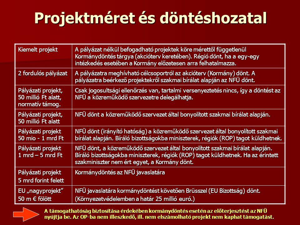 Projektméret és döntéshozatal Kiemelt projekt A pályázat nélkül befogadható projektek köre mérettől függetlenül Kormánydöntés tárgya (akcióterv kereté
