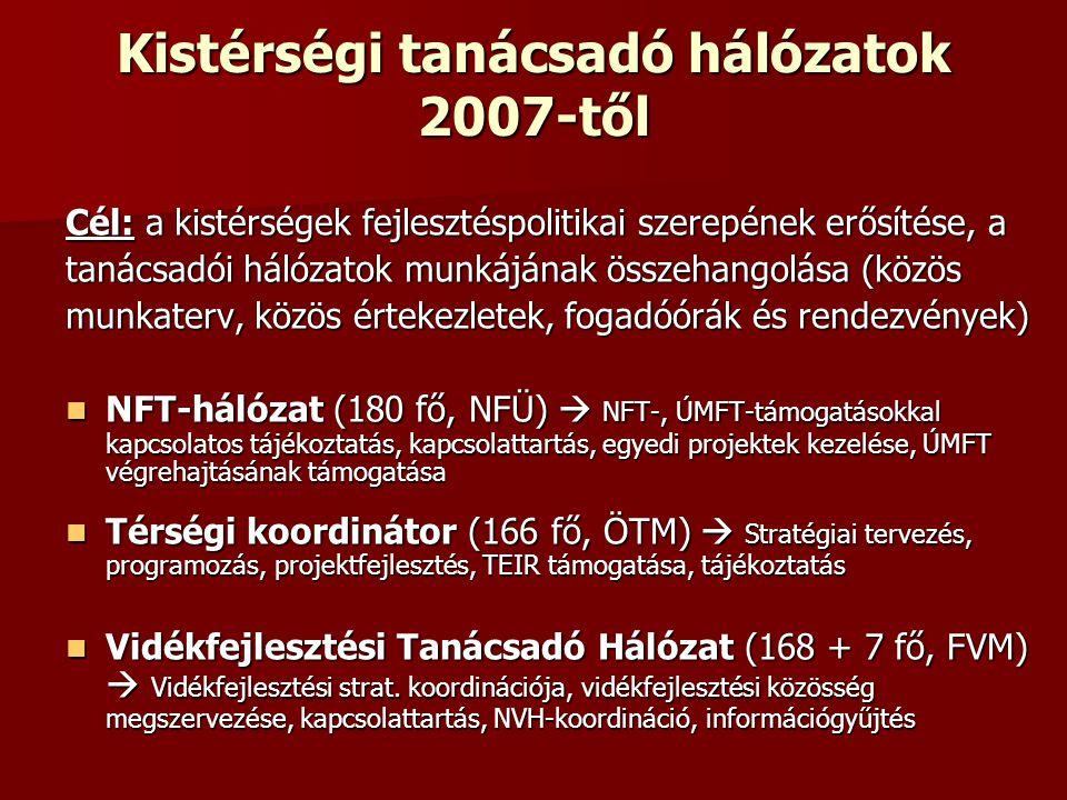 Kistérségi tanácsadó hálózatok 2007-től Cél: a kistérségek fejlesztéspolitikai szerepének erősítése, a tanácsadói hálózatok munkájának összehangolása