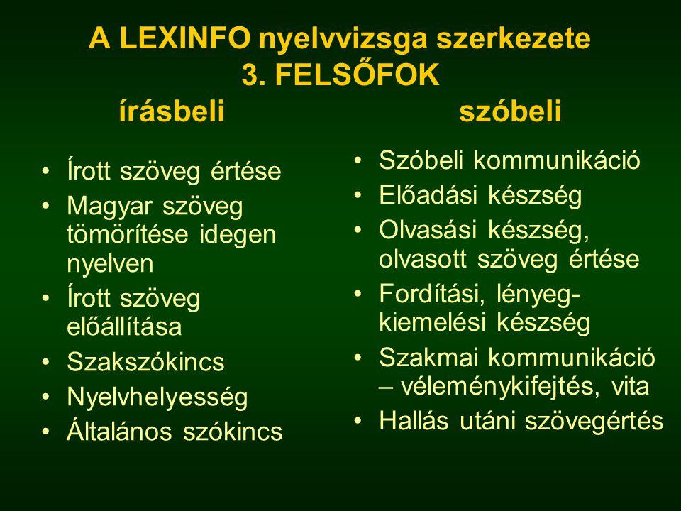 A LEXINFO nyelvvizsga szerkezete 2.